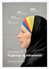 Using color in head cover as a graph to display and rank the social concerns in Denmark regarding refugees.