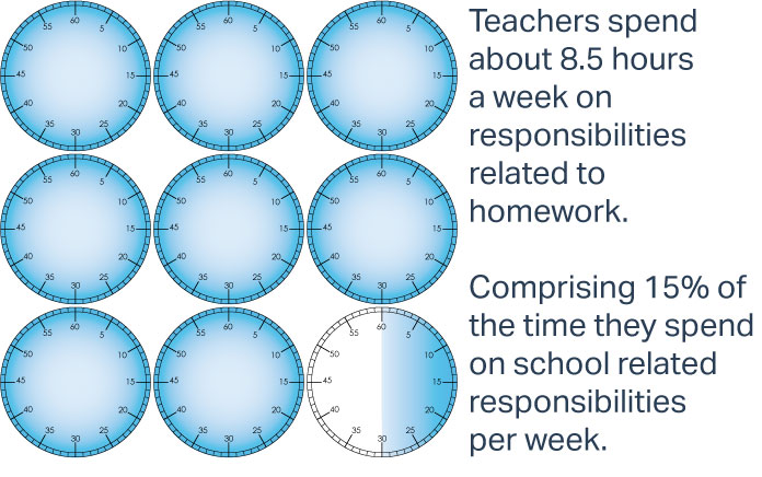 Teachers2